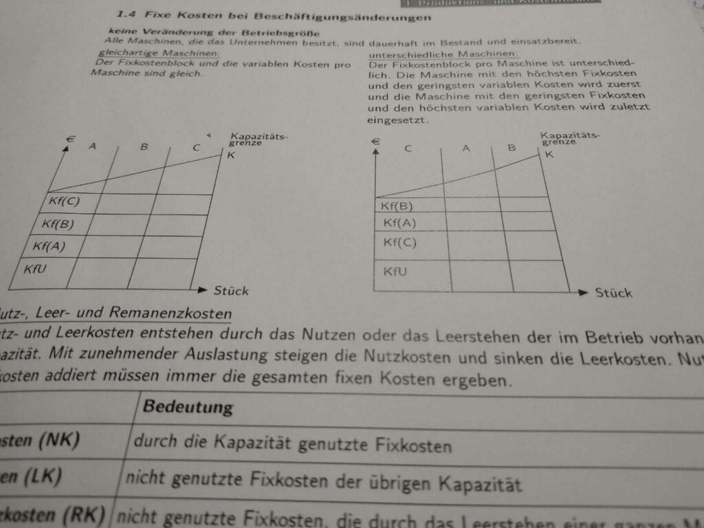 Kostentheorie FOS 13 BwR lern.de