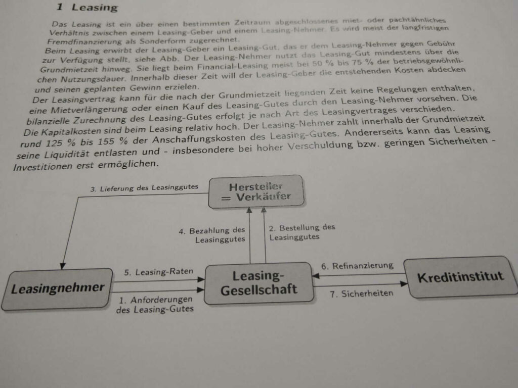 Leasing Factoring FOS 13 BwR lern.de