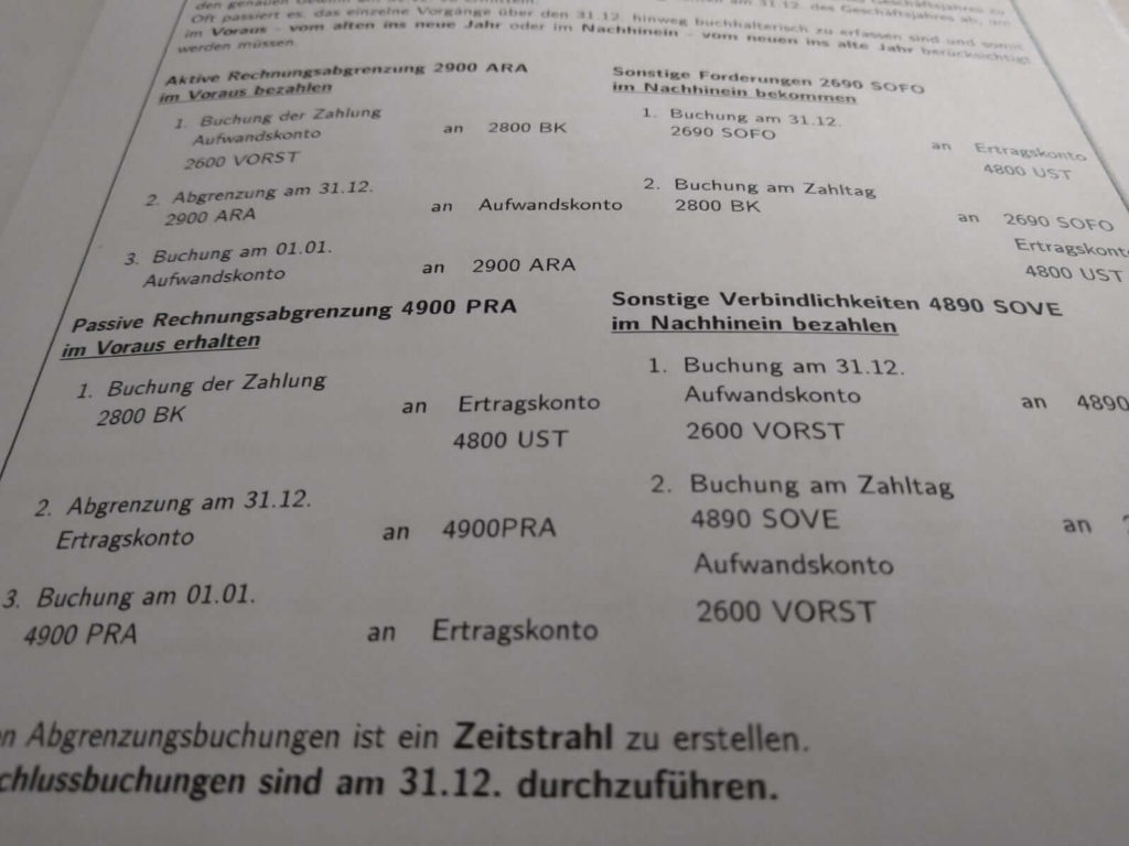 Realschule BwR periodengerechte Erfolgsermittlung Crashkurs lern.de