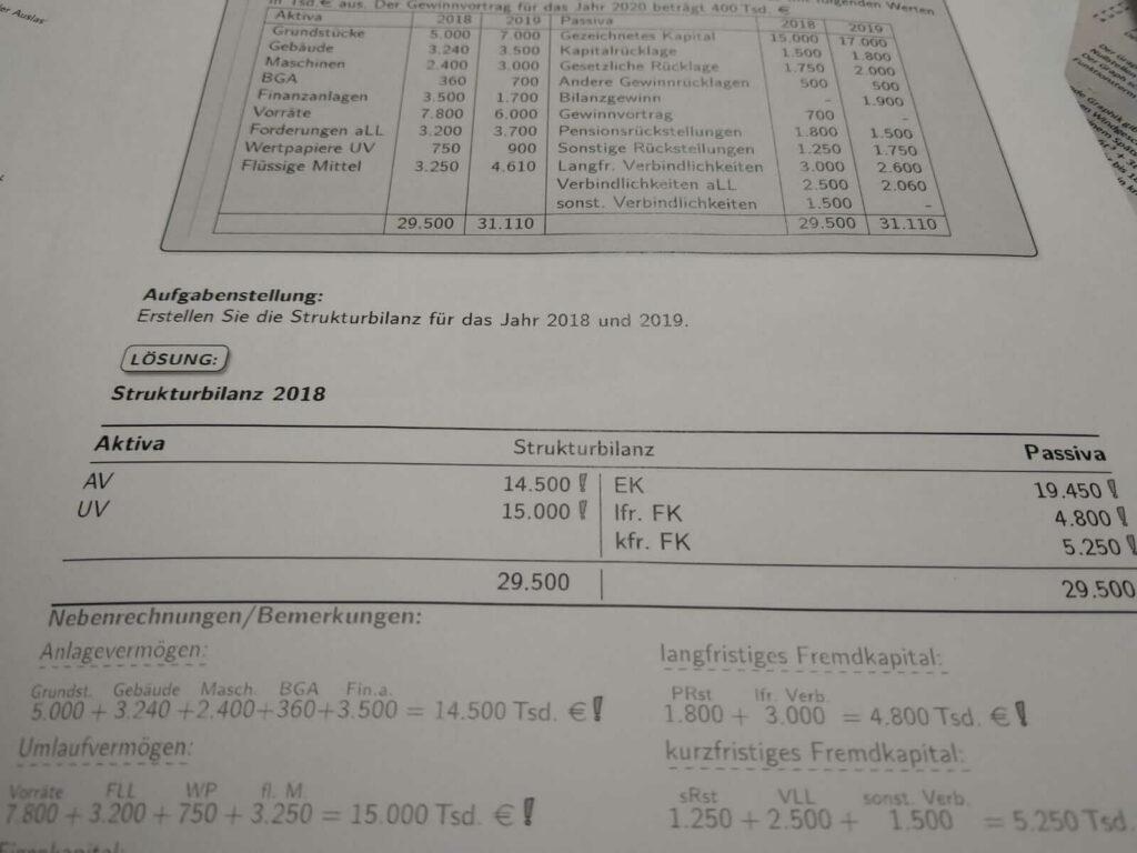 Strukturbilanz FOS 13 BwR | IBV lern.de