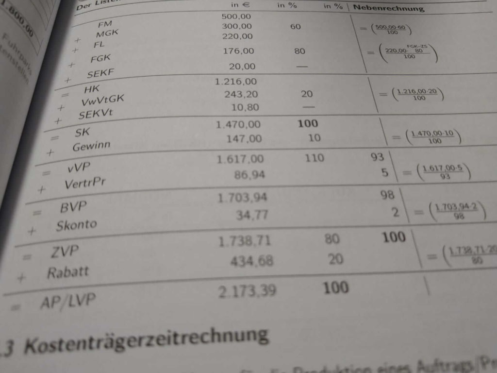 FOS 12 BwR Vollkostenrechnung